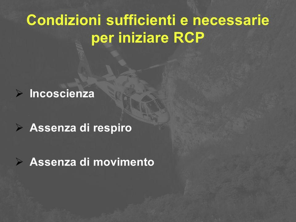 Condizioni sufficienti e necessarie per iniziare RCP  Incoscienza  Assenza di respiro  Assenza di movimento