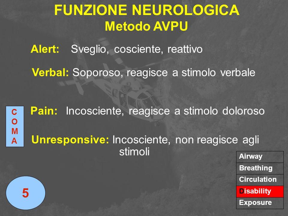 FUNZIONE NEUROLOGICA Metodo AVPU Alert: Sveglio, cosciente, reattivo Verbal: Soporoso, reagisce a stimolo verbale Pain: Incosciente, reagisce a stimol