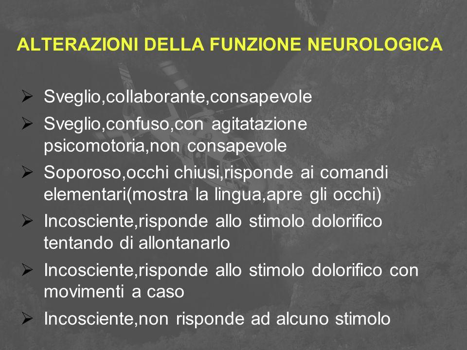 ALTERAZIONI DELLA FUNZIONE NEUROLOGICA  Sveglio,collaborante,consapevole  Sveglio,confuso,con agitatazione psicomotoria,non consapevole  Soporoso,o