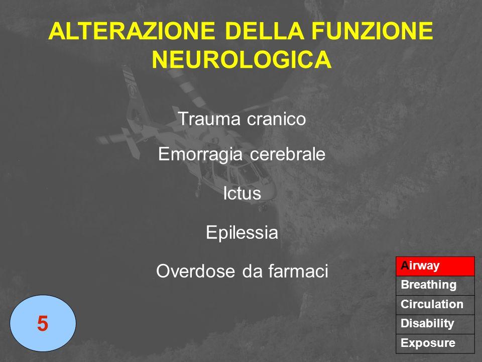ALTERAZIONE DELLA FUNZIONE NEUROLOGICA 5 Airway Breathing Circulation Disability Exposure Trauma cranico Emorragia cerebrale Ictus Epilessia Overdose