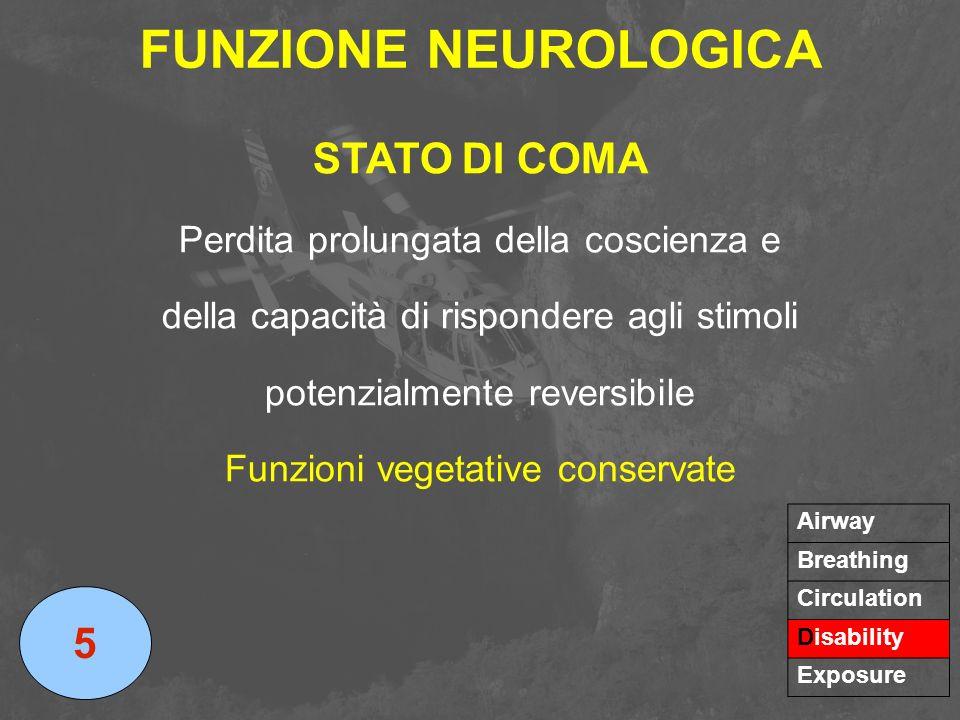 FUNZIONE NEUROLOGICA STATO DI COMA Perdita prolungata della coscienza e della capacità di rispondere agli stimoli potenzialmente reversibile Funzioni