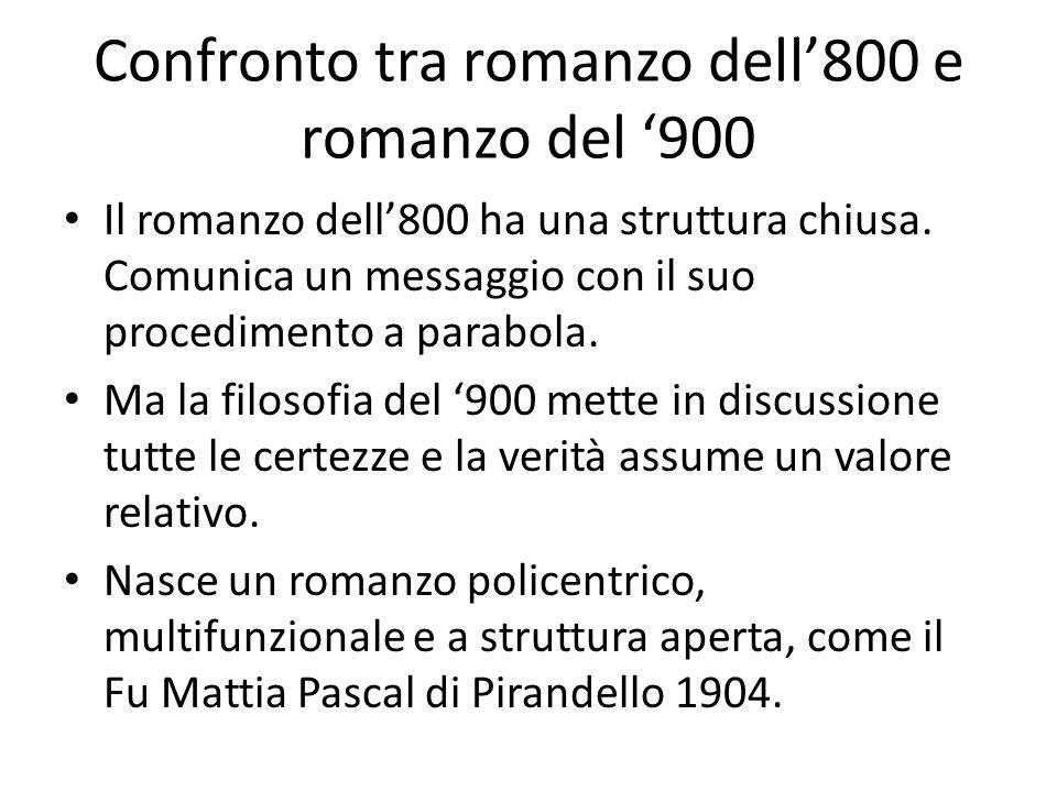 Confronto tra romanzo dell'800 e romanzo del '900 Il romanzo dell'800 ha una struttura chiusa. Comunica un messaggio con il suo procedimento a parabol