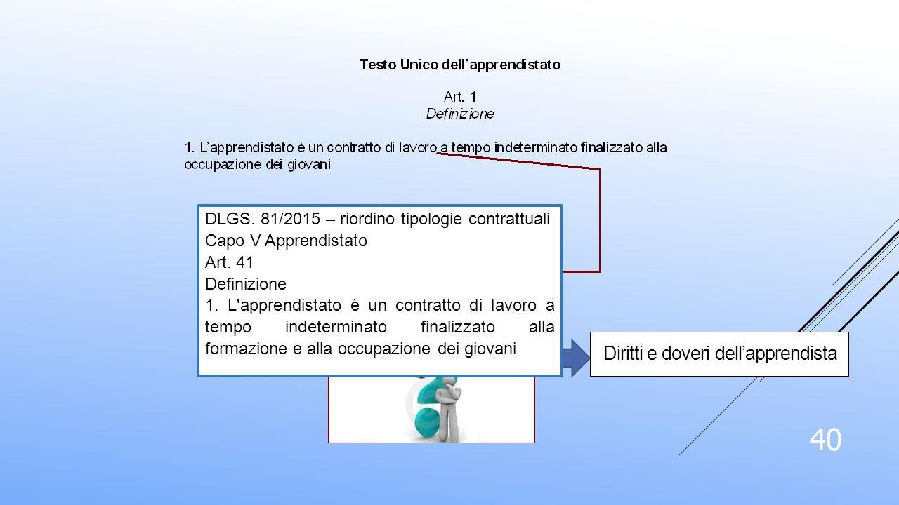 40 Diritti e doveri dell'apprendista DLGS. 81/2015 – riordino tipologie contrattuali Capo V Apprendistato Art. 41 Definizione 1. L'apprendistato è un