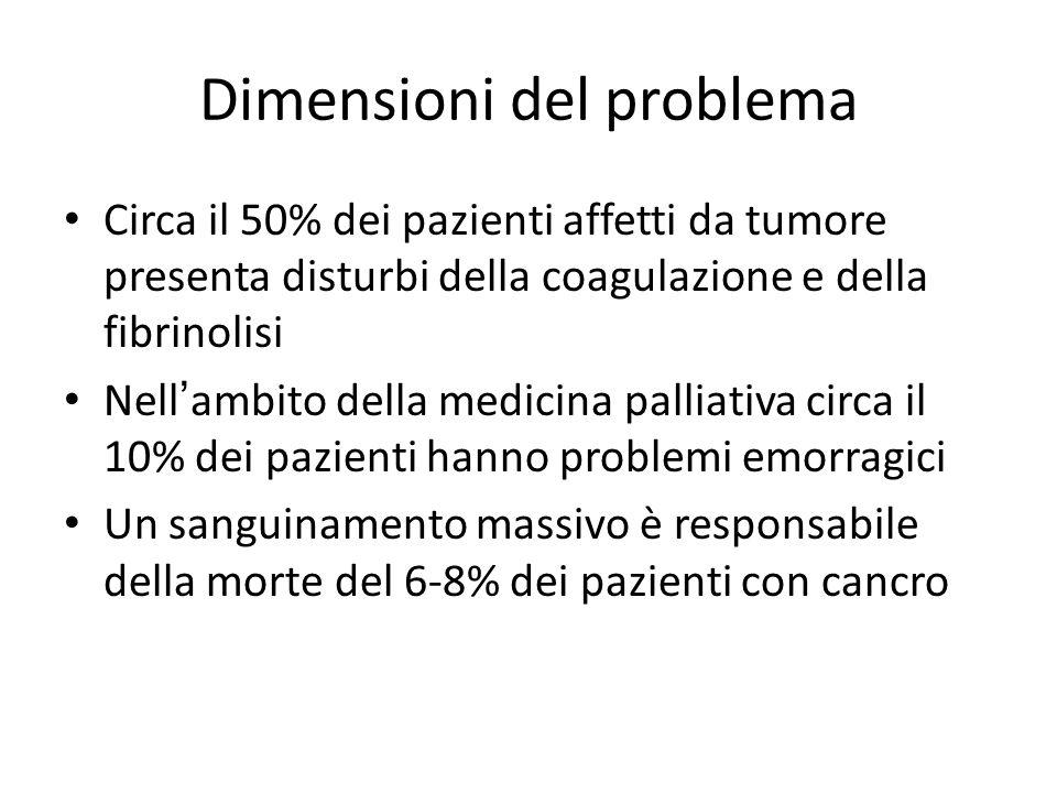 Dimensioni del problema Circa il 50% dei pazienti affetti da tumore presenta disturbi della coagulazione e della fibrinolisi Nell'ambito della medicin