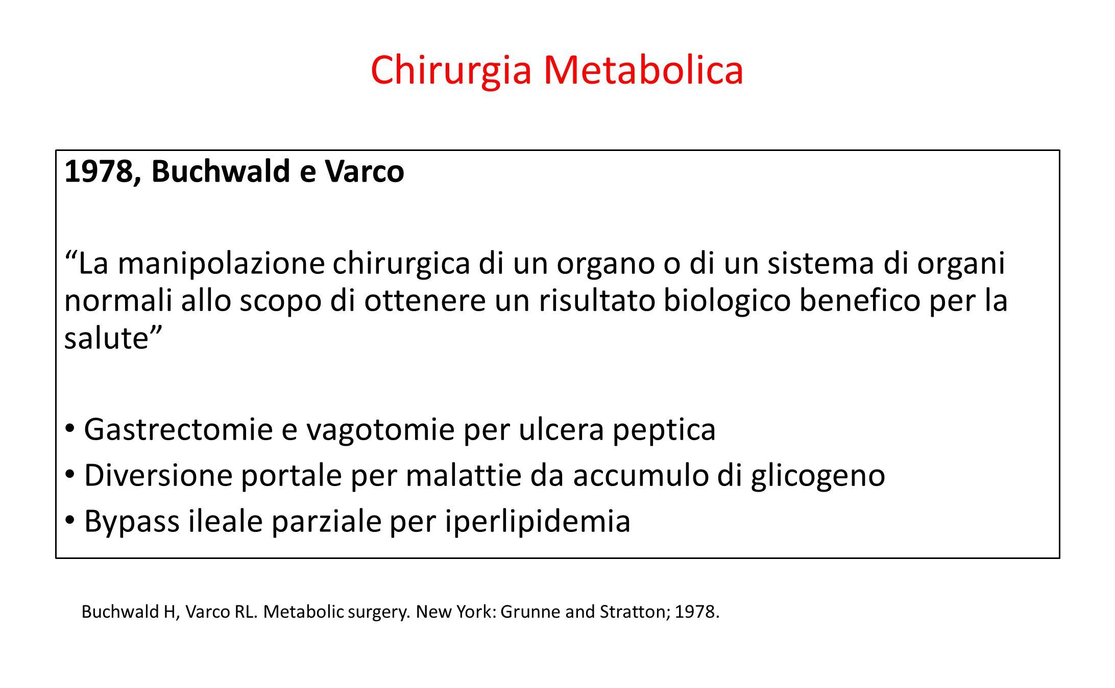 """Chirurgia Metabolica 1978, Buchwald e Varco """"La manipolazione chirurgica di un organo o di un sistema di organi normali allo scopo di ottenere un risu"""