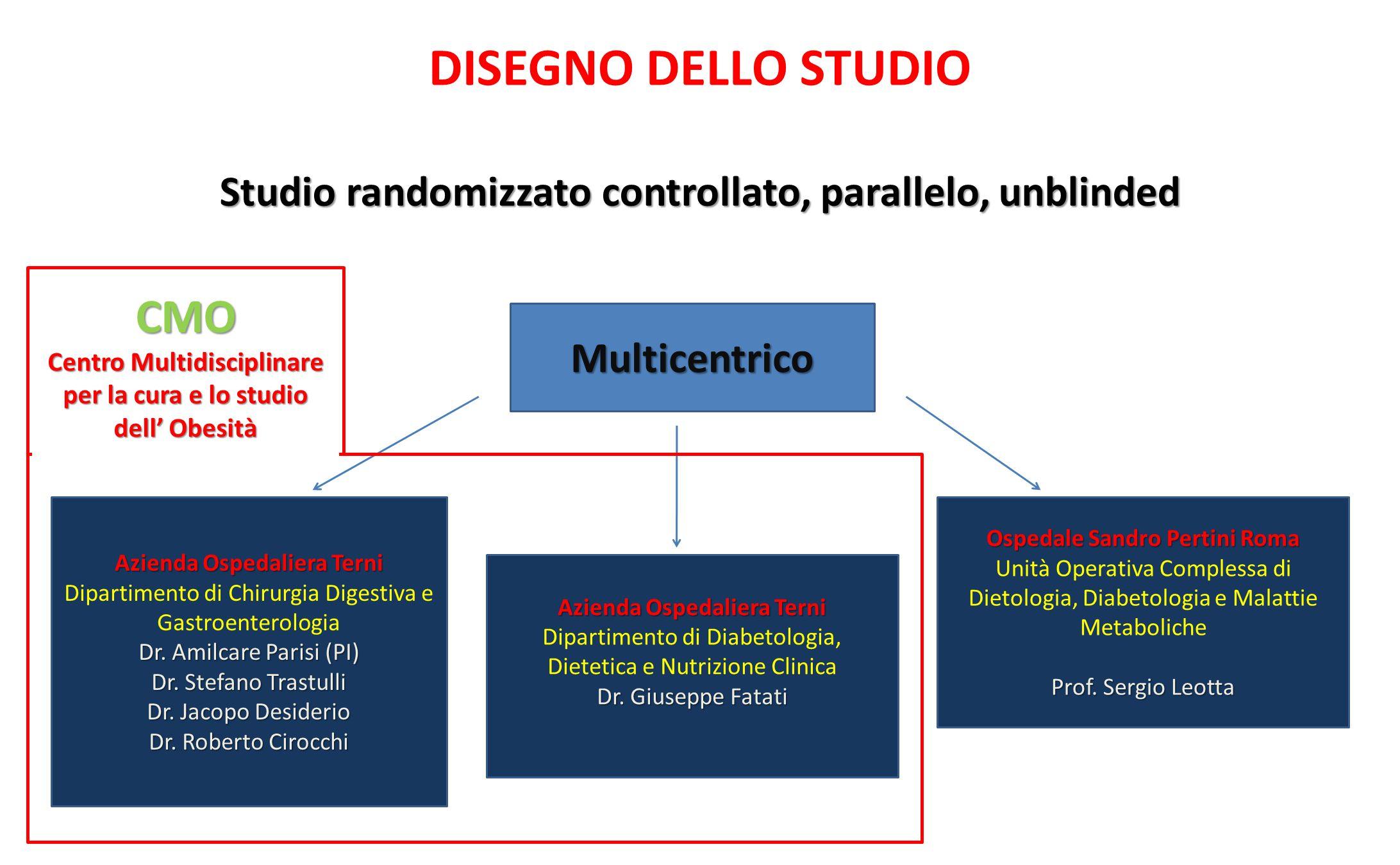 DISEGNO DELLO STUDIO Studio randomizzato controllato, parallelo, unblinded Multicentrico Azienda Ospedaliera Terni Dipartimento di Chirurgia Digestiva