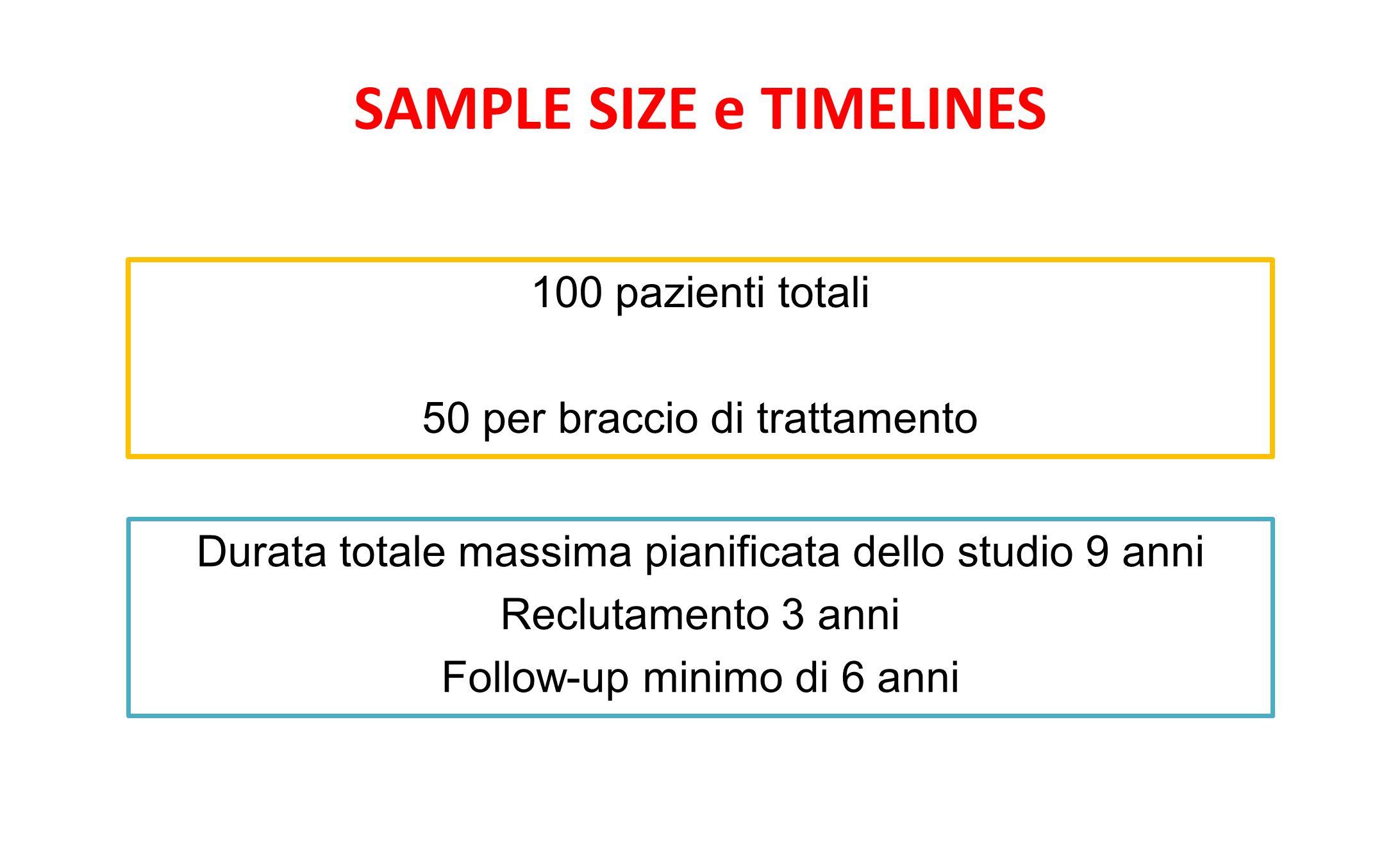 SAMPLE SIZE e TIMELINES 100 pazienti totali 50 per braccio di trattamento Durata totale massima pianificata dello studio 9 anni Reclutamento 3 anni Fo