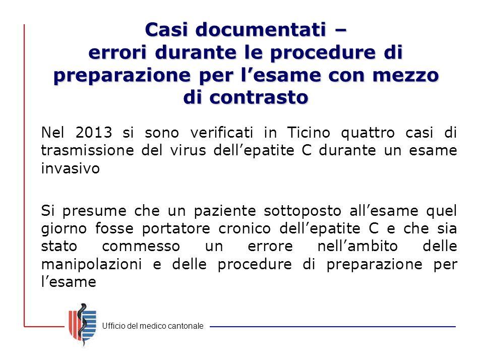 Ufficio del medico cantonale Casi documentati – errori durante le procedure di preparazione per l'esame con mezzo di contrasto Nel 2013 si sono verifi