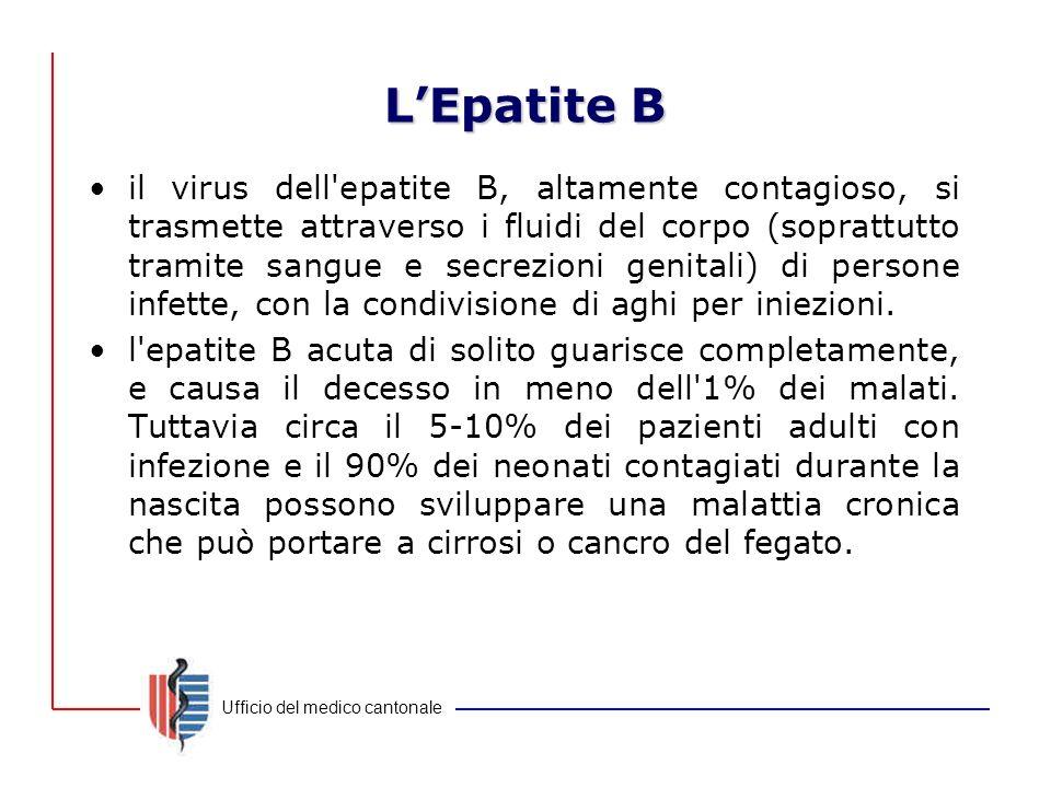 Ufficio del medico cantonale L'Epatite B il virus dell'epatite B, altamente contagioso, si trasmette attraverso i fluidi del corpo (soprattutto tramit