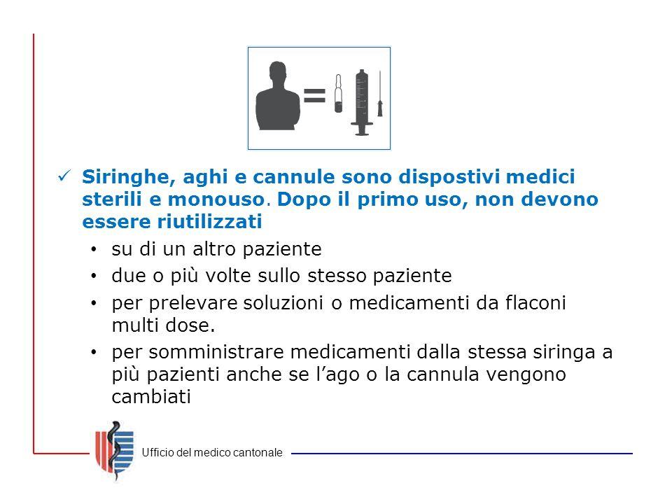 Ufficio del medico cantonale Siringhe, aghi e cannule sono dispostivi medici sterili e monouso. Dopo il primo uso, non devono essere riutilizzati su d