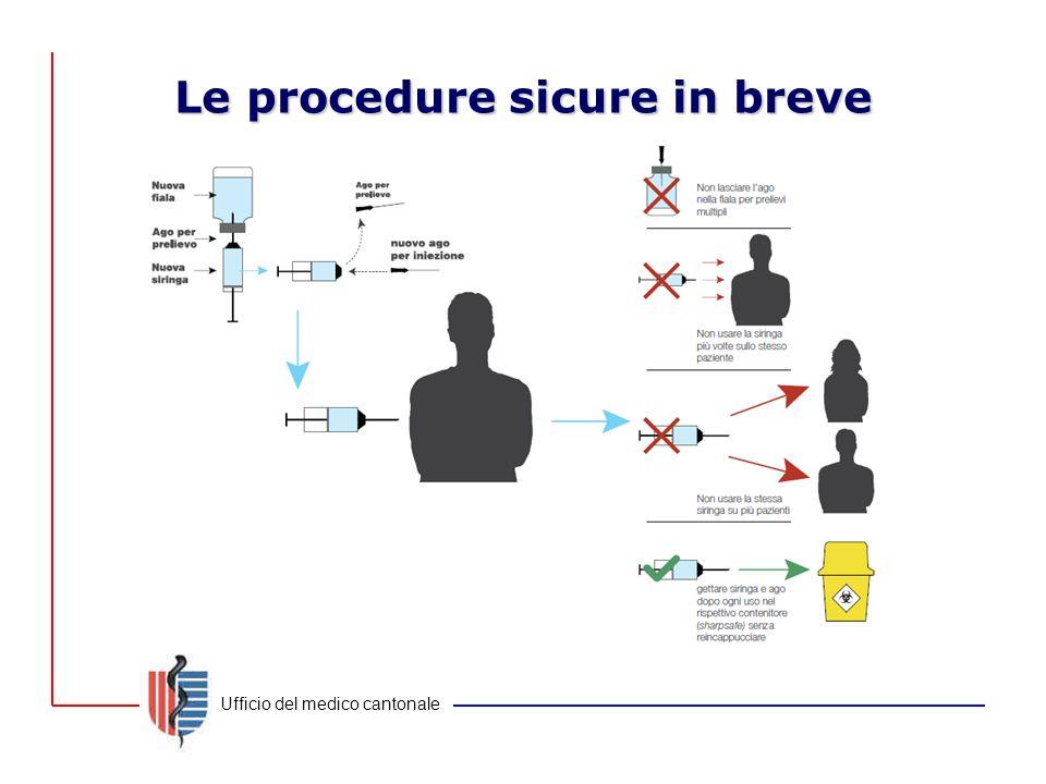 Ufficio del medico cantonale Le procedure sicure in breve