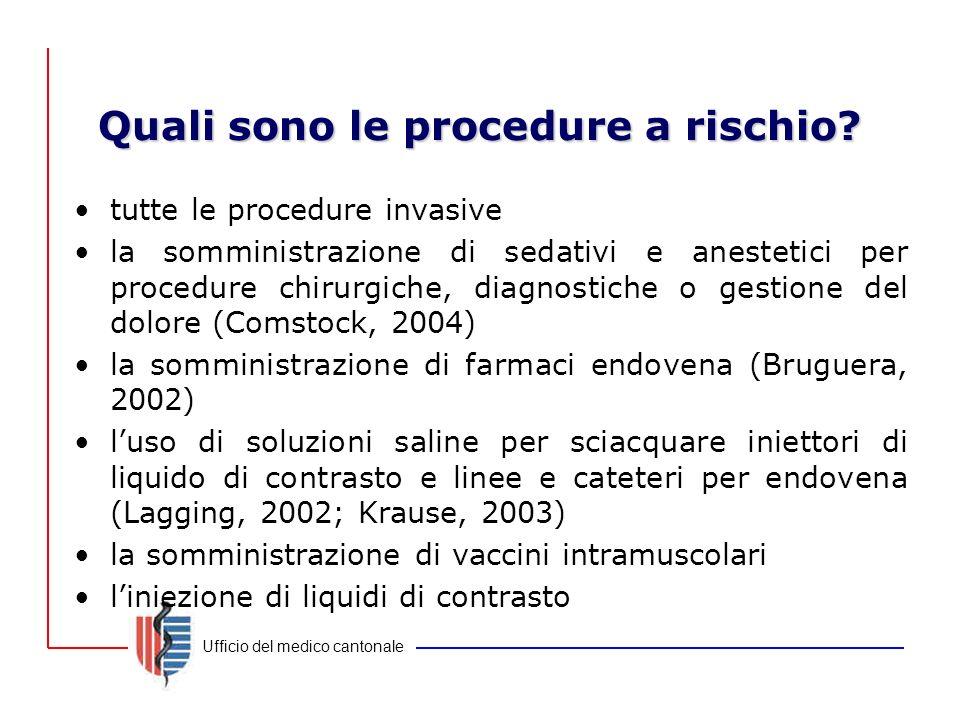 Ufficio del medico cantonale Quali sono le procedure a rischio? tutte le procedure invasive la somministrazione di sedativi e anestetici per procedure