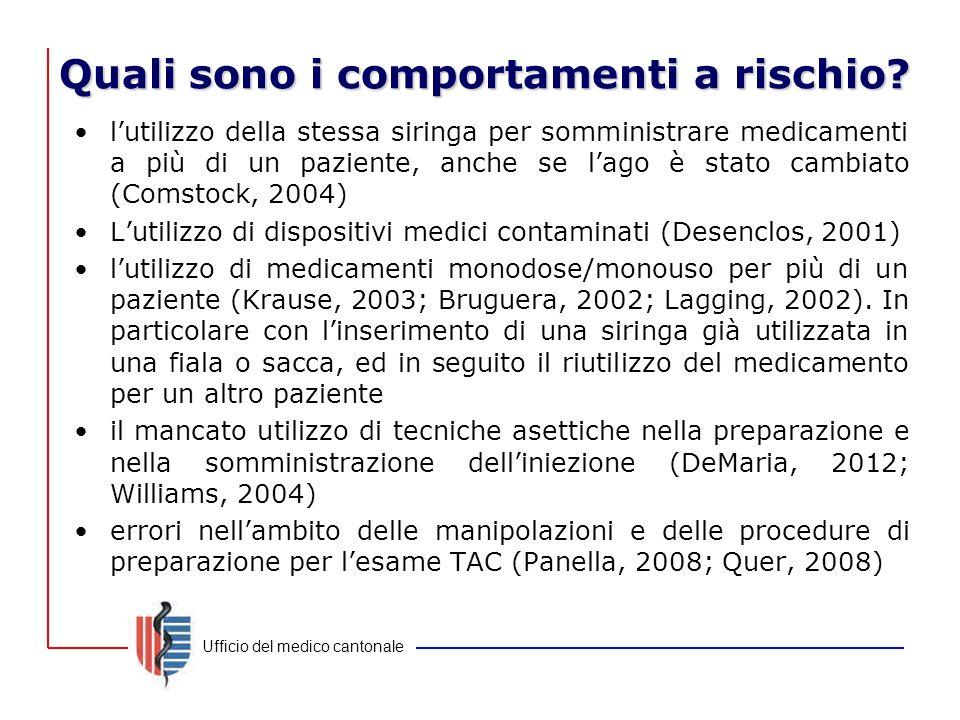 Ufficio del medico cantonale Quali sono i comportamenti a rischio? l'utilizzo della stessa siringa per somministrare medicamenti a più di un paziente,