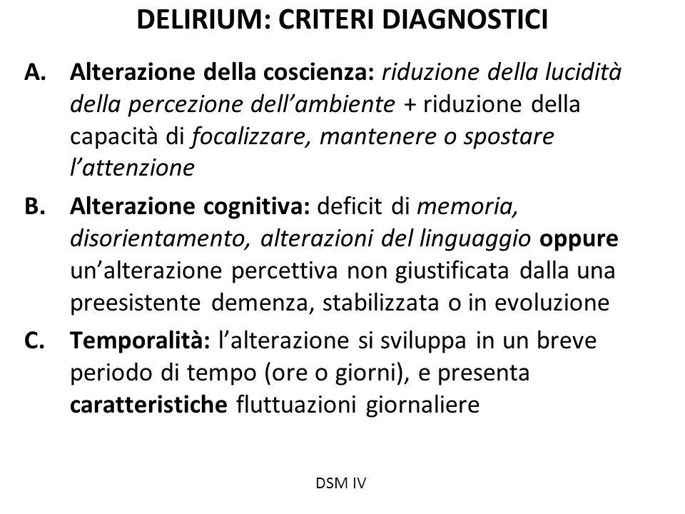 DELIRIUM: CRITERI E CATEGORIE D.Dimostrazione (anamnesi e decorso clinico, esame obiettivo, esami laboratorio) che il disturbo è causato dalle conseguenze fisiologiche dirette di una condizione medica generale: Delirium dovuto a una condizione medica generale DSM IV D.Dimostrazione (anamnesi e decorso clinico, esame obiettivo, esami laboratorio) di una delle due condizioni seguenti: 1.I sintomi di criteri A e B si sono sviluppati durante un'intossicazione da sostanze 2.L'uso di farmaci è correlato eziologicamente al disturbo Delirium da intossicazione da sostanze D.Dimostrazione (anamnesi e decorso clinico, esame obiettivo, esami laboratorio) che i sintomi di criteri A e B si sono sviluppati durante o poco dopo una sindrome da astinenza Delirium da astinenza da sostanze