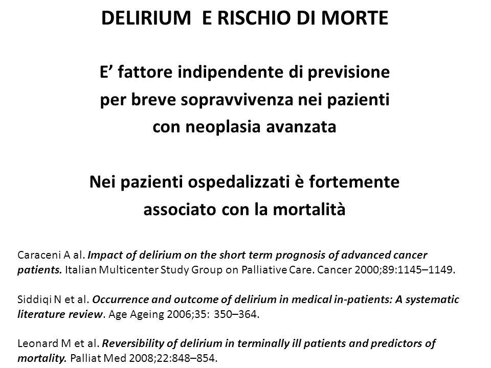 DELIRIUM E RISCHIO DI MORTE Pazienti con delirium ed età molto avanzata, elevato deficit cognitivo ed insufficienza d'organo hanno scarse probabilità di sopravvivenza Leonard M et al.