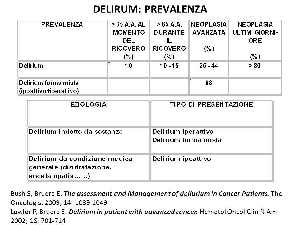 DELIRUM: PREVALENZA Bush S, Bruera E. The assessment and Management of deliurium in Cancer Patients. The Oncologist 2009; 14: 1039-1049 Lawlor P, Brue