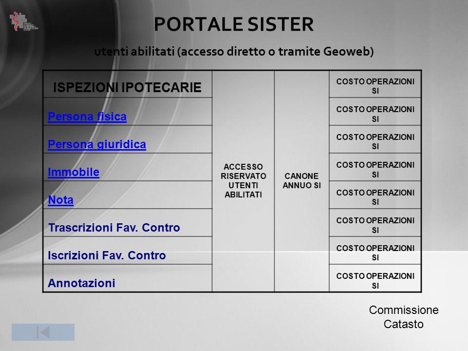 PORTALE SISTER utenti abilitati (accesso diretto o tramite Geoweb) Commissione Catasto SERVIZI DISPONIBILIACCESSO COSTI CANONEOPERAZIONE VISURE CATAST