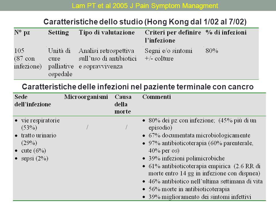 Lam PT et al 2005 J Pain Symptom Managment Caratteristiche dello studio (Hong Kong dal 1/02 al 7/02) Caratteristiche delle infezioni nel paziente terminale con cancro