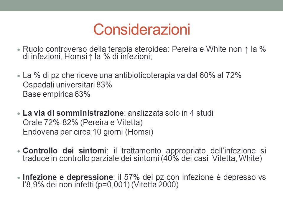 Considerazioni  Ruolo controverso della terapia steroidea: Pereira e White non ↑ la % di infezioni, Homsi ↑ la % di infezioni;  La % di pz che riceve una antibioticoterapia va dal 60% al 72% Ospedali universitari 83% Base empirica 63%  La via di somministrazione: analizzata solo in 4 studi Orale 72%-82% (Pereira e Vitetta) Endovena per circa 10 giorni (Homsi)  Controllo dei sintomi: il trattamento appropriato dell'infezione si traduce in controllo parziale dei sintomi (40% dei casi Vitetta, White)  Infezione e depressione: il 57% dei pz con infezione è depresso vs l'8,9% dei non infetti (p=0,001) (Vitetta 2000)