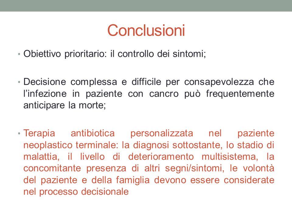 Conclusioni Obiettivo prioritario: il controllo dei sintomi; Decisione complessa e difficile per consapevolezza che l'infezione in paziente con cancro