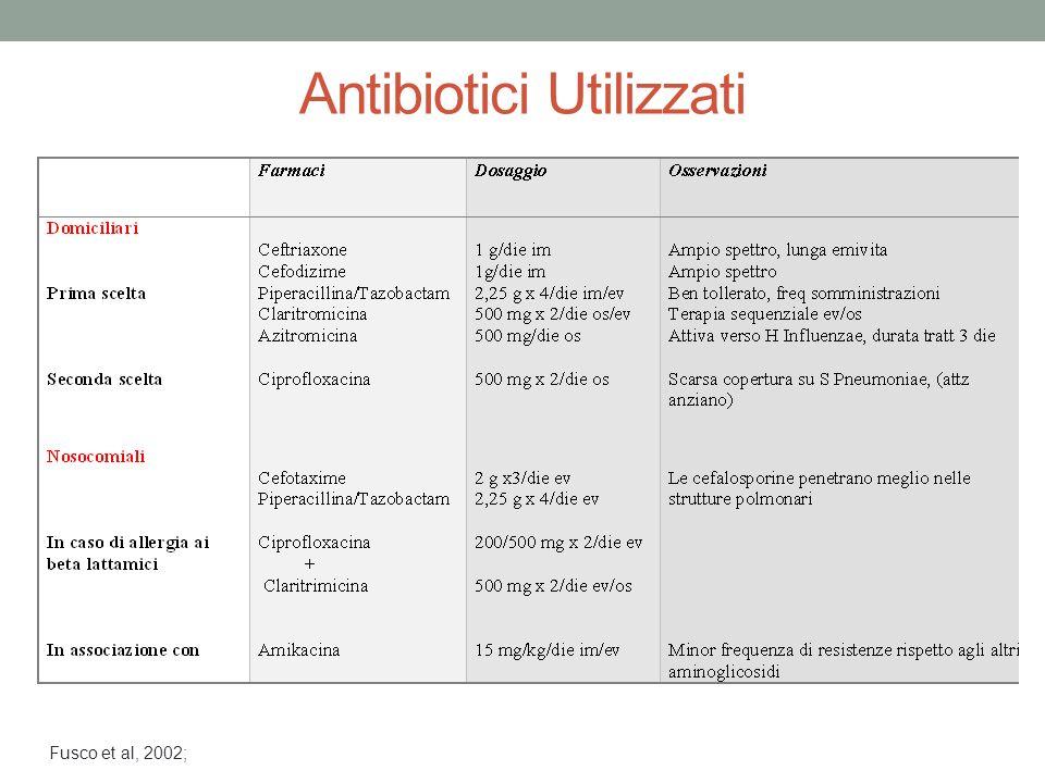 Antibiotici Utilizzati Fusco et al, 2002;