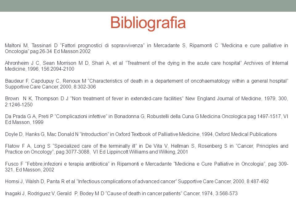 """Bibliografia Maltoni M, Tassinari D """"Fattori prognostici di sopravvivenza"""" in Mercadante S, Ripamonti C """"Medicina e cure palliative in Oncologia"""" pag"""