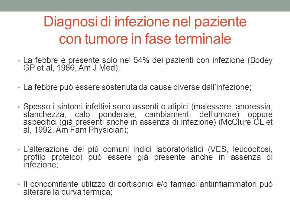 Nagy-Agren S et al 2002 J Pain Symptom Management