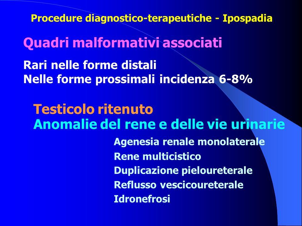 Quadri malformativi associati Rari nelle forme distali Nelle forme prossimali incidenza 6-8% Testicolo ritenuto Anomalie del rene e delle vie urinarie