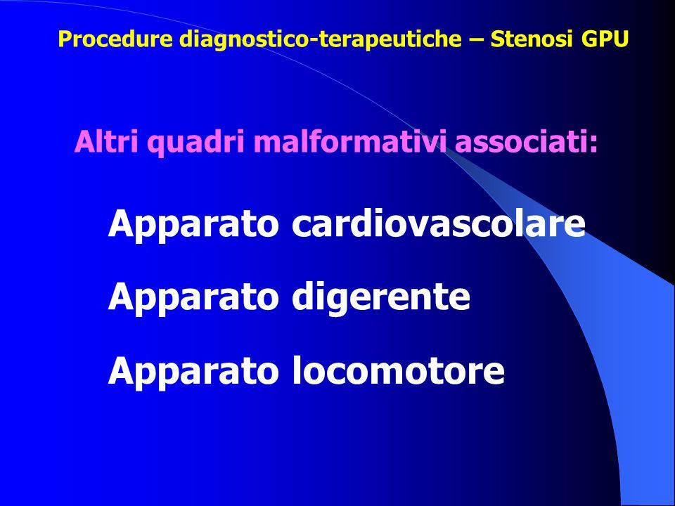 Altri quadri malformativi associati: Apparato digerente Apparato cardiovascolare Apparato locomotore Procedure diagnostico-terapeutiche – Stenosi GPU