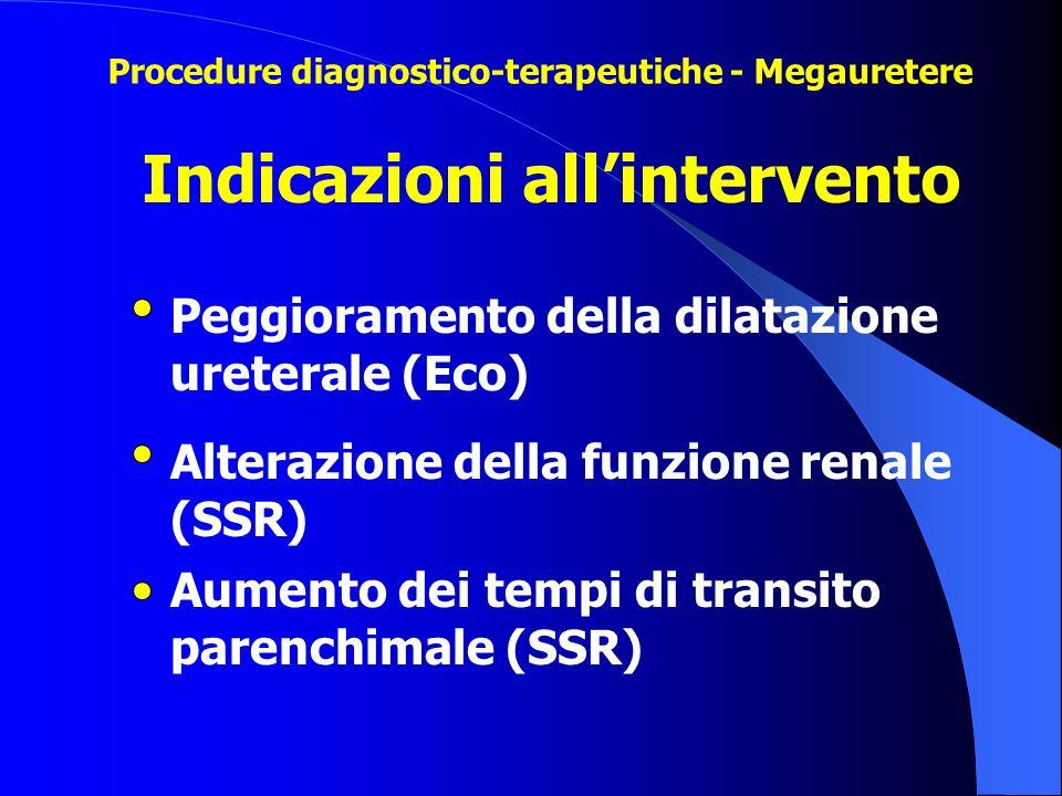 Indicazioni all'intervento Peggioramento della dilatazione ureterale (Eco) Alterazione della funzione renale (SSR) Aumento dei tempi di transito paren