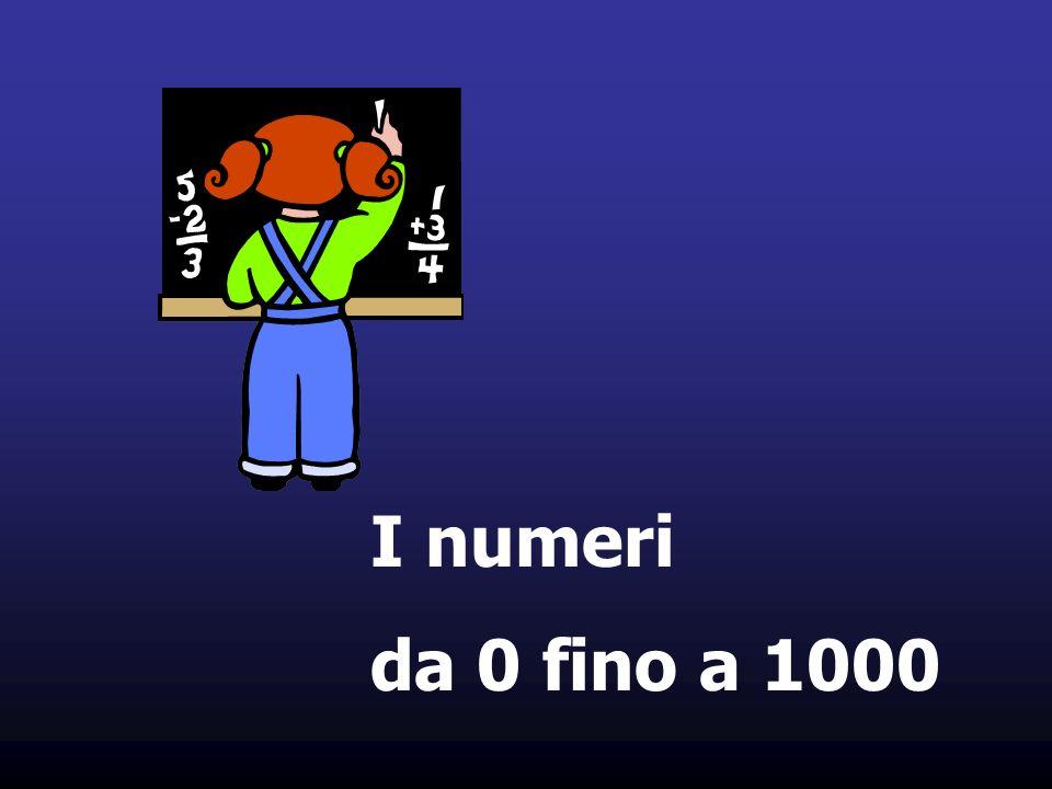 I numeri da 0 fino a 1000