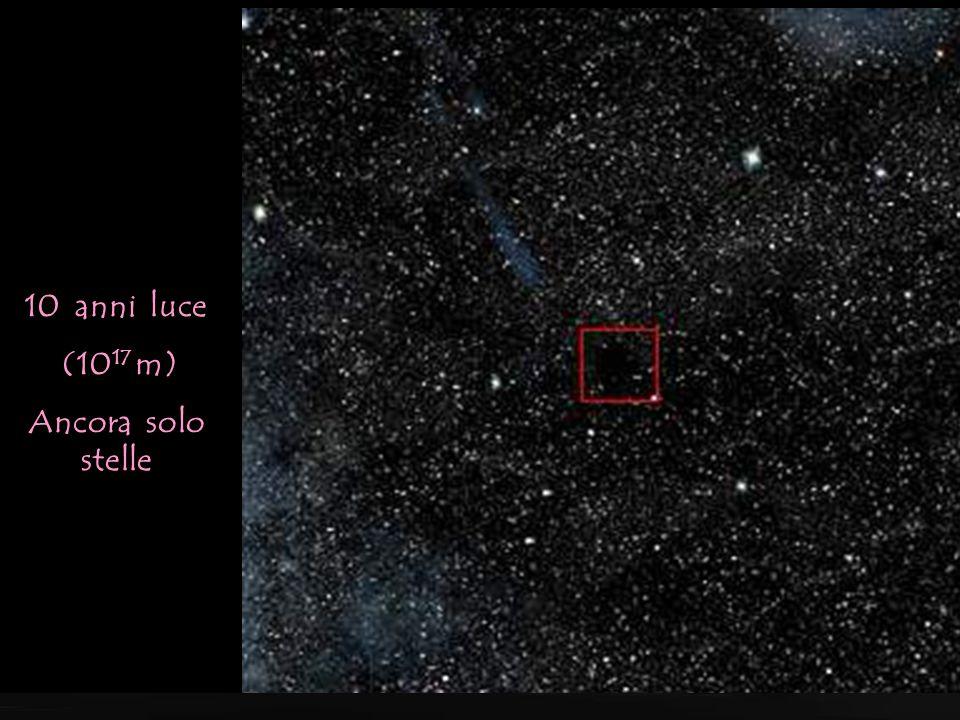 100 anni luce (10 18 m) Niente altro che stelle