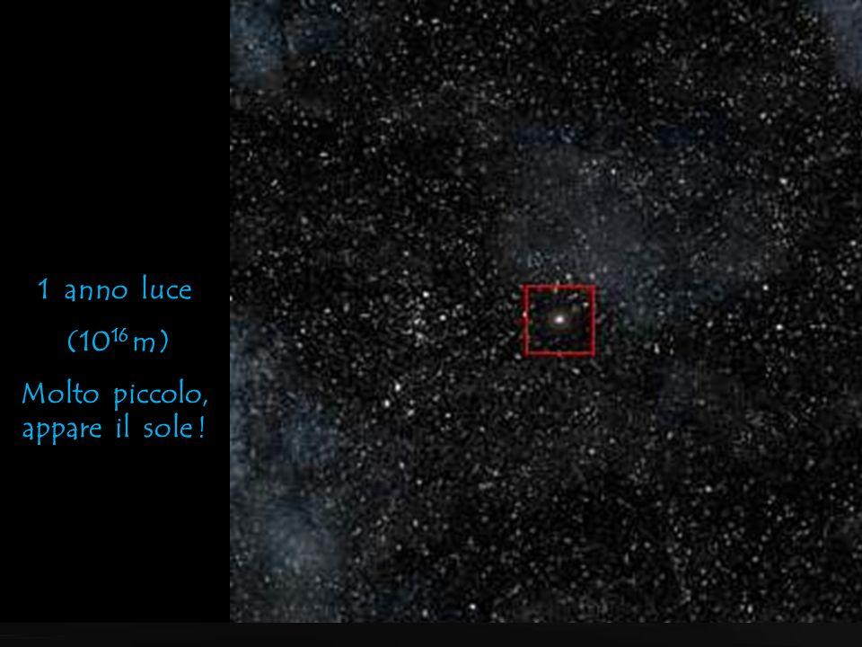 10 anni luce (10 17 m) Ancora solo stelle