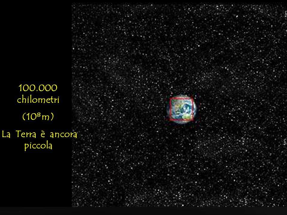 1 Milione di chilometri (10 9 m) Si vede l'orbita della Luna