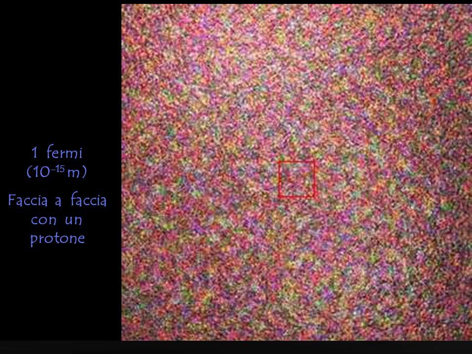 10 fermi (10 -14 m) Il nucleo di un atomo di Carbonio