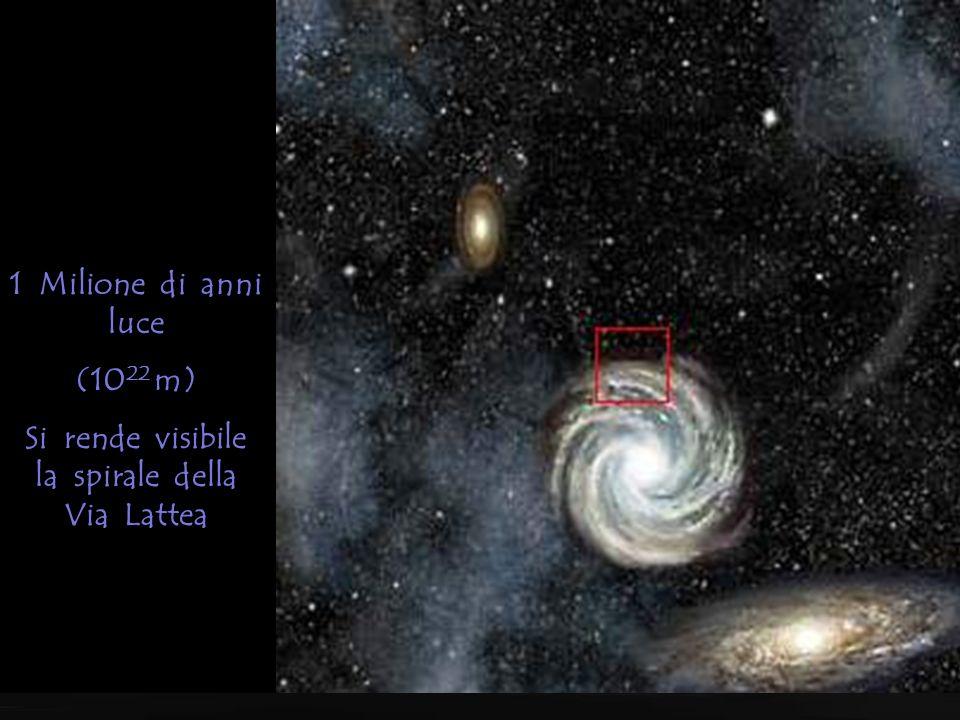 10 milioni di anni luce (10 23 m) di distanza dalla Via Lattea