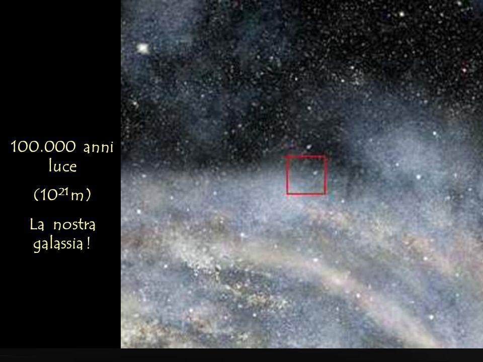 1 Milione di anni luce (10 22 m) Si rende visibile la spirale della Via Lattea