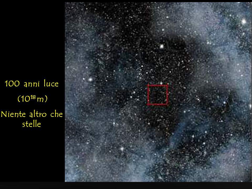 1.000 anni luce (10 19 m) Le stelle, dieci volte più vicine