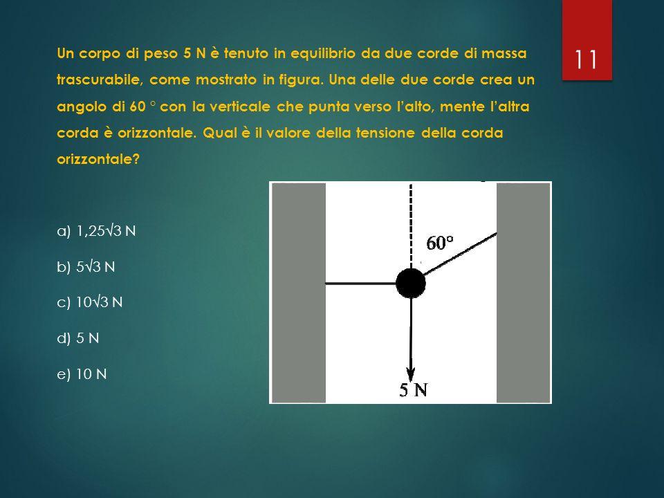 Un corpo di peso 5 N è tenuto in equilibrio da due corde di massa trascurabile, come mostrato in figura. Una delle due corde crea un angolo di 60 ° co