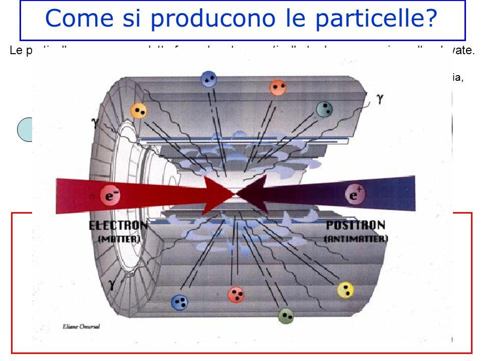 Come si producono le particelle? Le particelle vengono prodotte facendo urtare particelle tra loro a energie molto elevate. Esperimenti a targhetta fi