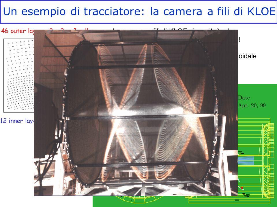 Un esempio di tracciatore: la camera a fili di KLOE La camera a fili di KLOE e' costituita da 12582 fili sensibili e 38622 fili di campo!!!! E' immers