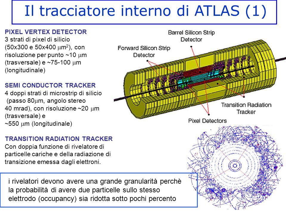 Il tracciatore interno di ATLAS (1) PIXEL VERTEX DETECTOR 3 strati di pixel di silicio (50x300 e 50x400  m 2 ), con risoluzione per punto ~10  m (tr