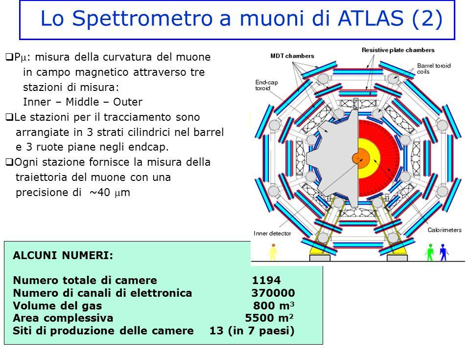  P: misura della curvatura del muone in campo magnetico attraverso tre stazioni di misura: Inner – Middle – Outer  Le stazioni per il tracciamento