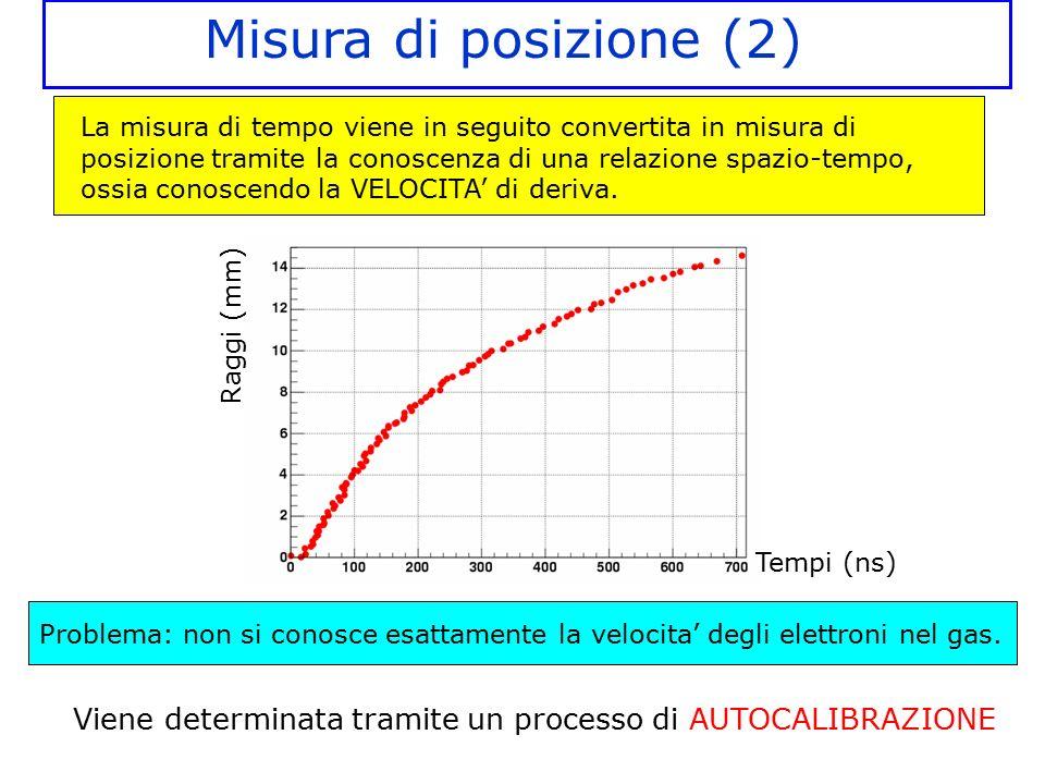 La misura di tempo viene in seguito convertita in misura di posizione tramite la conoscenza di una relazione spazio-tempo, ossia conoscendo la VELOCIT