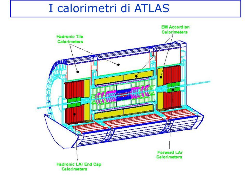 I calorimetri di ATLAS