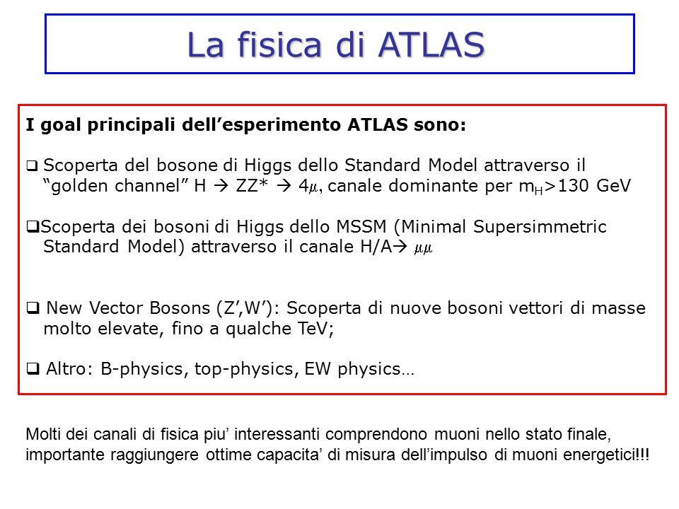 """La fisica di ATLAS I goal principali dell'esperimento ATLAS sono:  Scoperta del bosone di Higgs dello Standard Model attraverso il """"golden channel"""" H"""