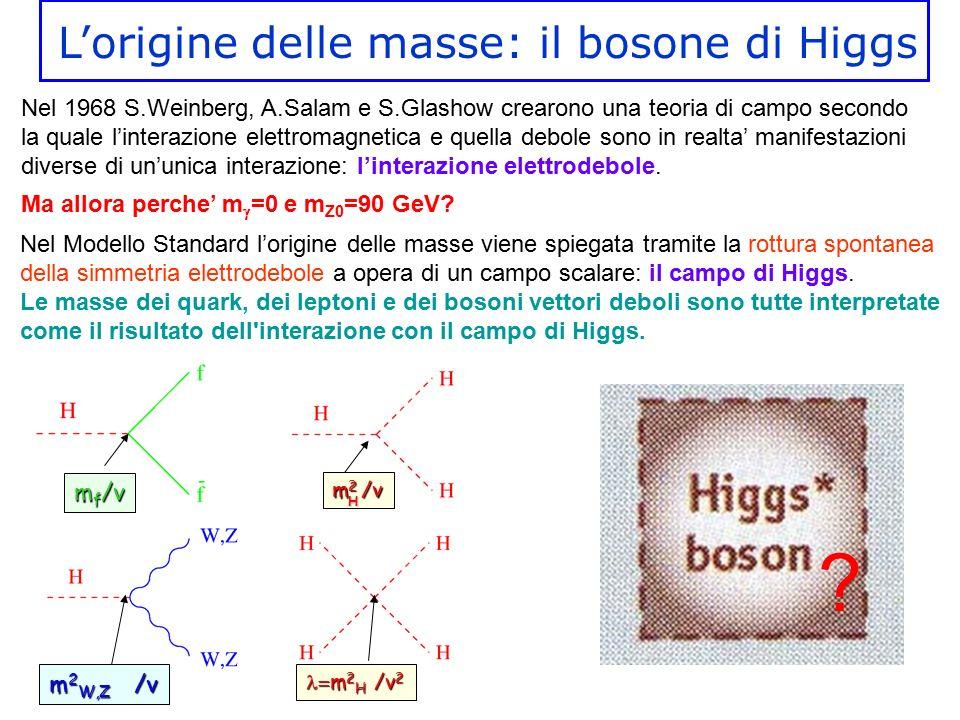 L'origine delle masse: il bosone di Higgs Nel 1968 S.Weinberg, A.Salam e S.Glashow crearono una teoria di campo secondo la quale l'interazione elettro