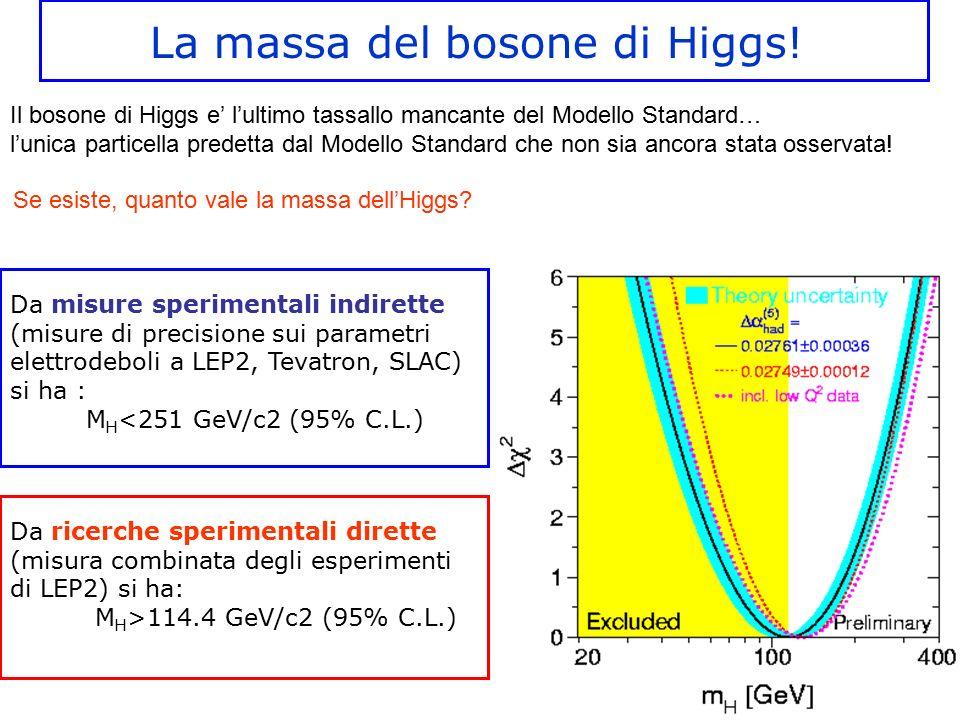 La massa del bosone di Higgs! Da misure sperimentali indirette (misure di precisione sui parametri elettrodeboli a LEP2, Tevatron, SLAC) si ha : M H <