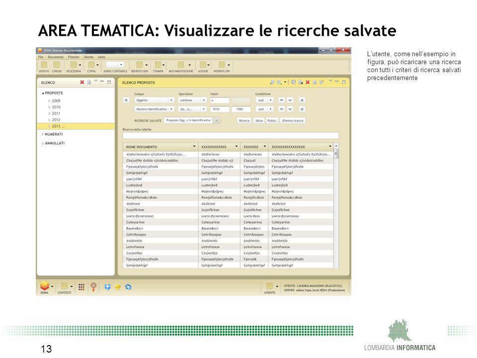 13 AREA TEMATICA: Visualizzare le ricerche salvate L'utente, come nell'esempio in figura, può ricaricare una ricerca con tutti i criteri di ricerca sa
