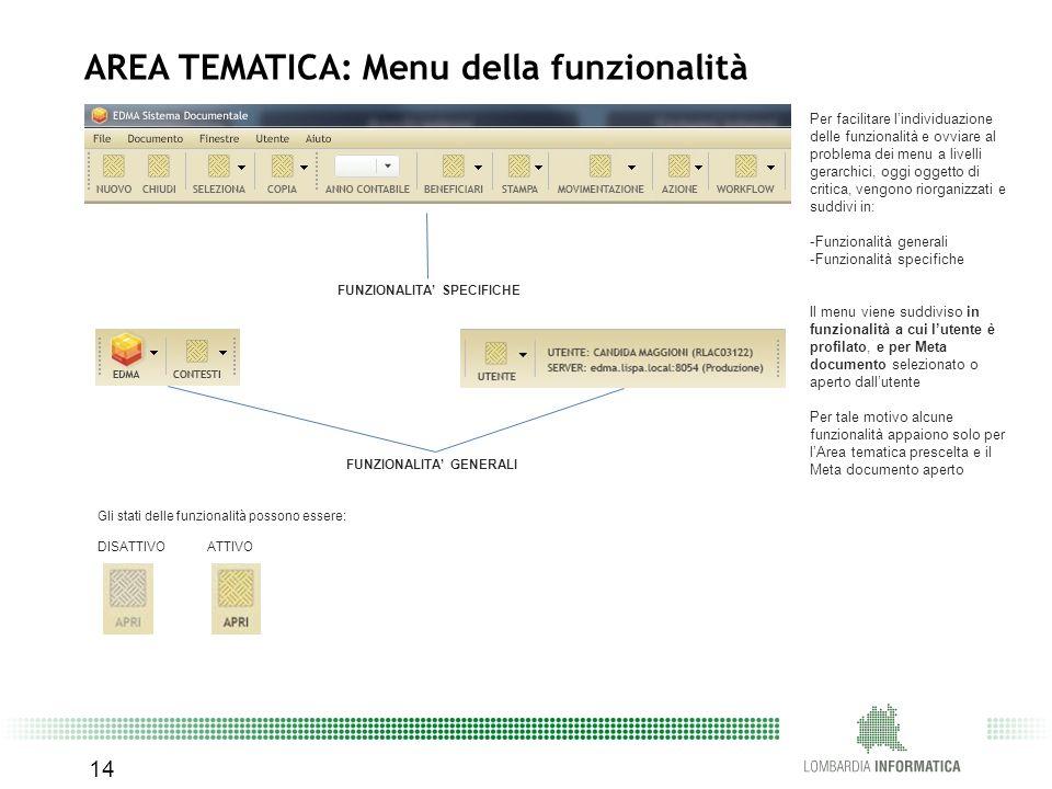 14 AREA TEMATICA: Menu della funzionalità Per facilitare l'individuazione delle funzionalità e ovviare al problema dei menu a livelli gerarchici, oggi